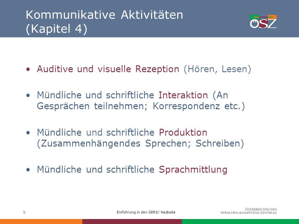 Kommunikative Aktivitäten (Kapitel 4)