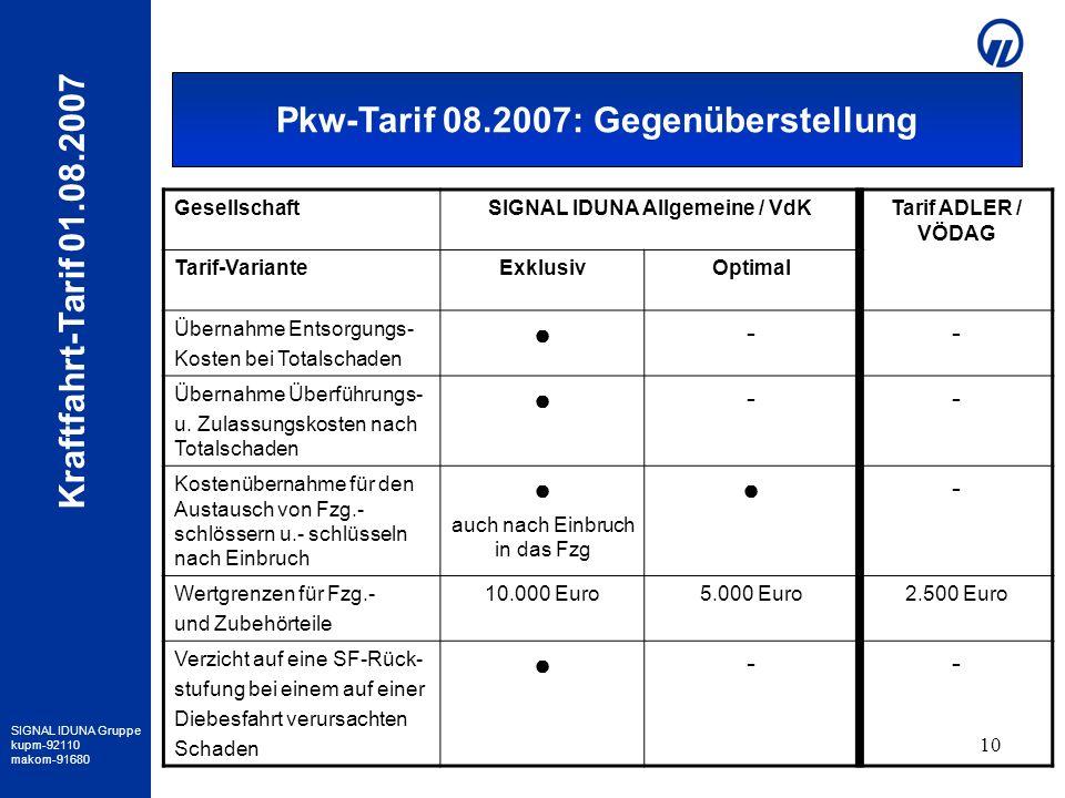 Pkw-Tarif 08.2007: Gegenüberstellung SIGNAL IDUNA Allgemeine / VdK