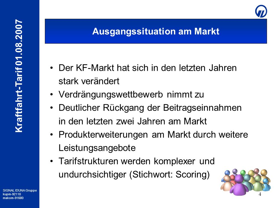 Ausgangssituation am Markt