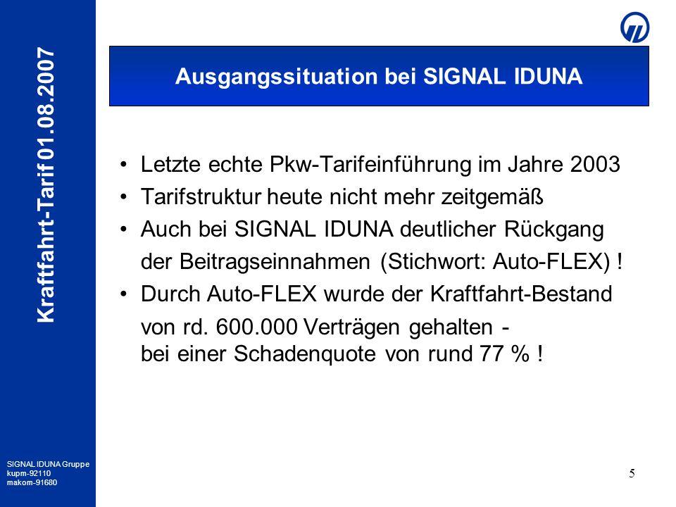 Ausgangssituation bei SIGNAL IDUNA