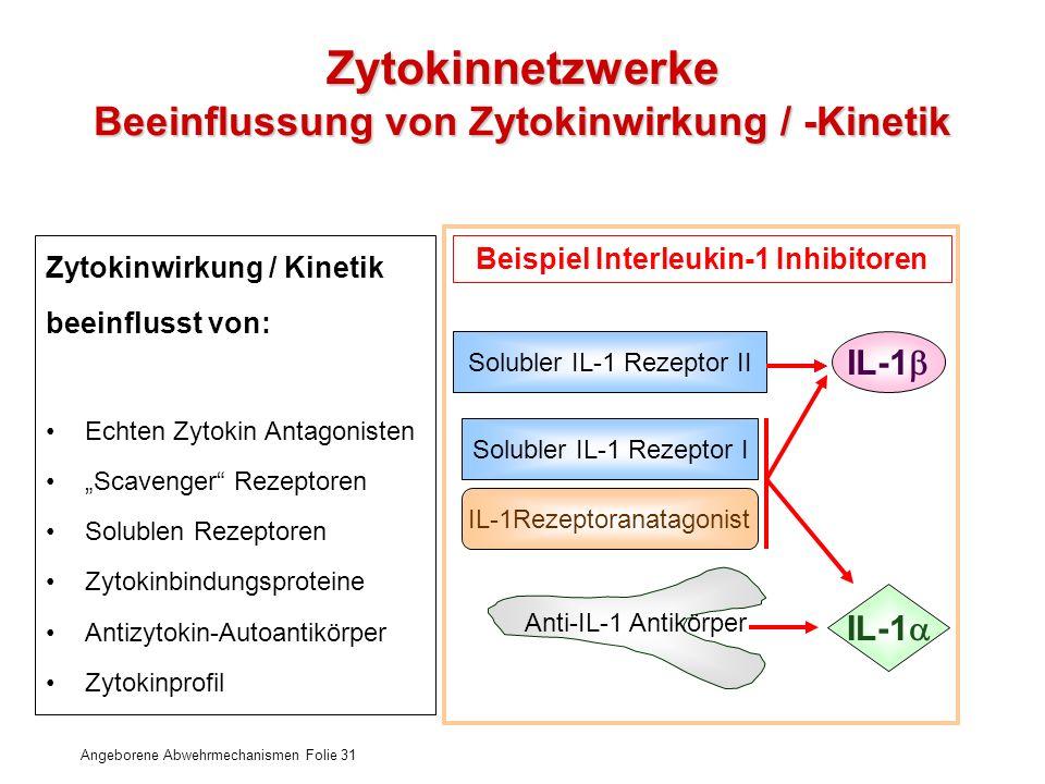 Zytokinnetzwerke Beeinflussung von Zytokinwirkung / -Kinetik