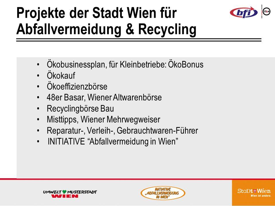 Projekte der Stadt Wien für Abfallvermeidung & Recycling