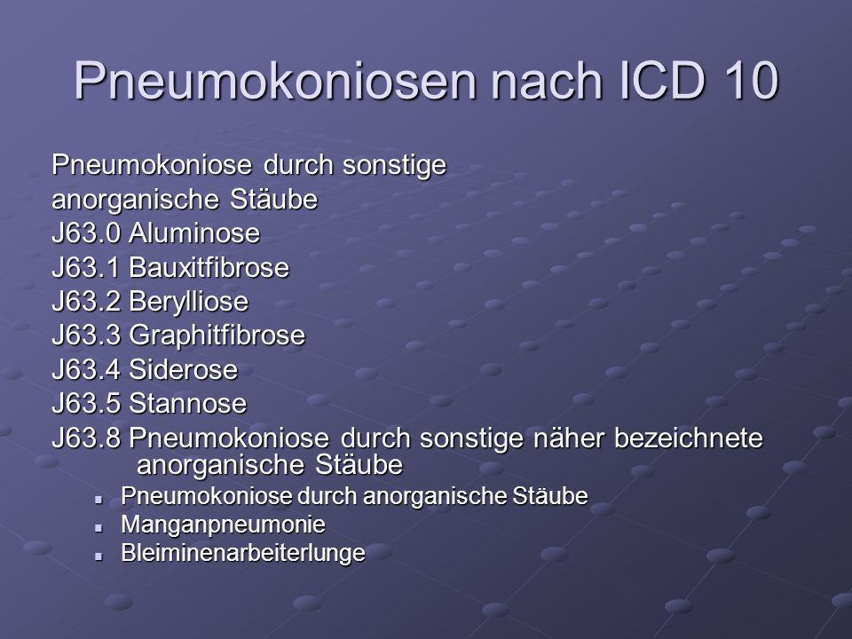 Pneumokoniosen nach ICD 10