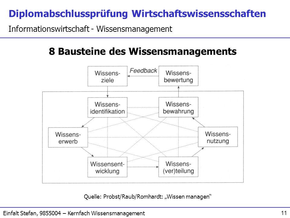 8 Bausteine des Wissensmanagements