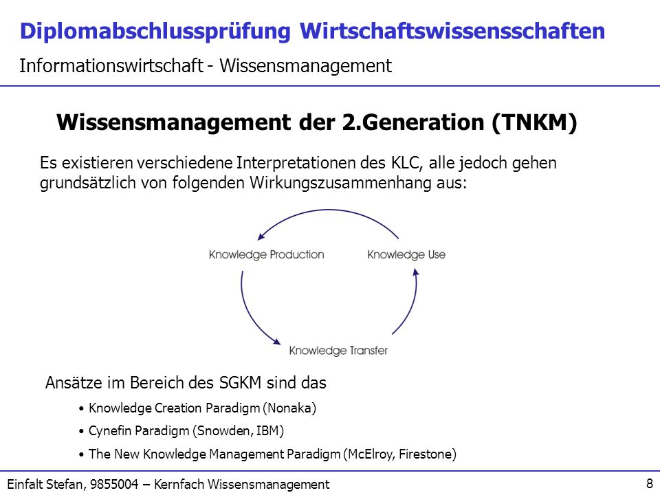 Wissensmanagement der 2.Generation (TNKM)