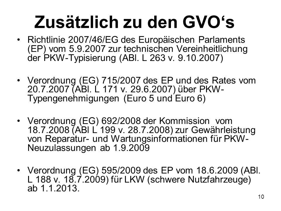 Zusätzlich zu den GVO's