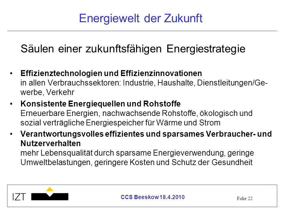 Energiewelt der Zukunft