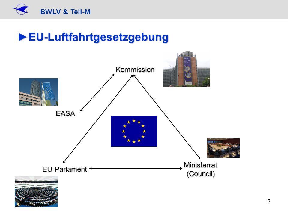 EU-Luftfahrtgesetzgebung
