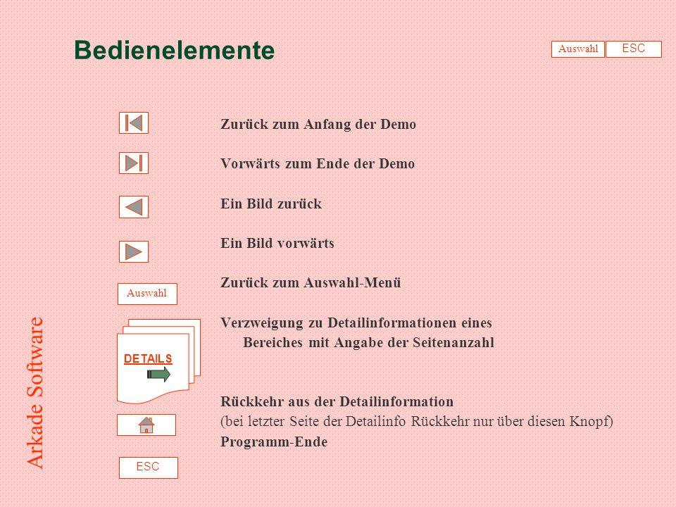 Bedienelemente Arkade Software Zurück zum Anfang der Demo