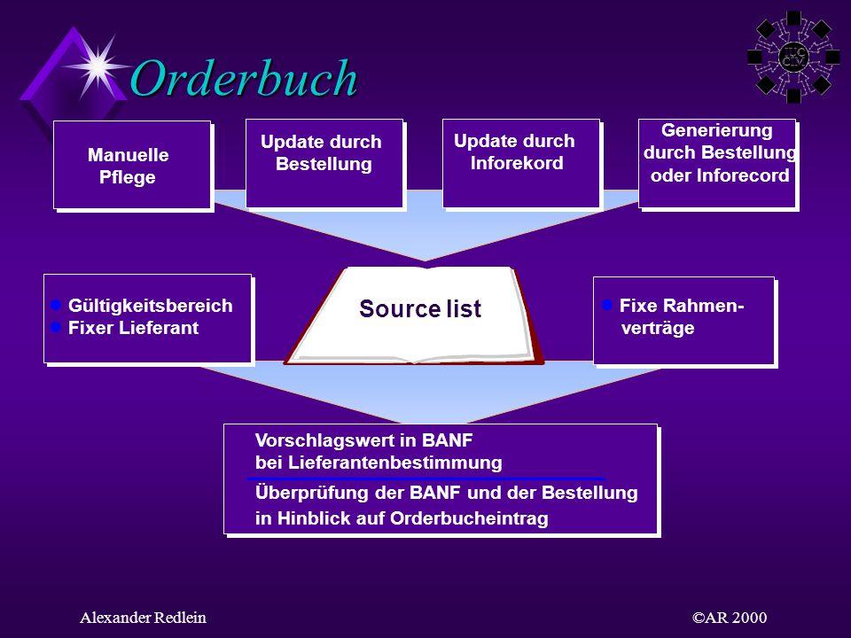 Orderbuch Source list Generierung durch Bestellung oder Inforecord