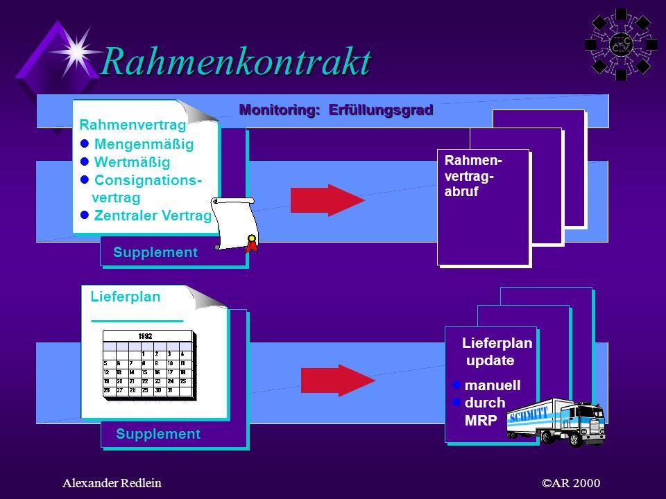 Rahmenkontrakt Monitoring: Erfüllungsgrad Rahmenvertrag Mengenmäßig