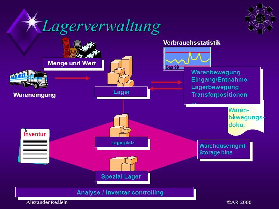 Lagerverwaltung Verbrauchsstatistik Menge und Wert Warenbewegung
