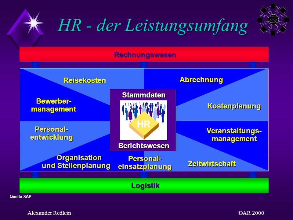 HR - der Leistungsumfang