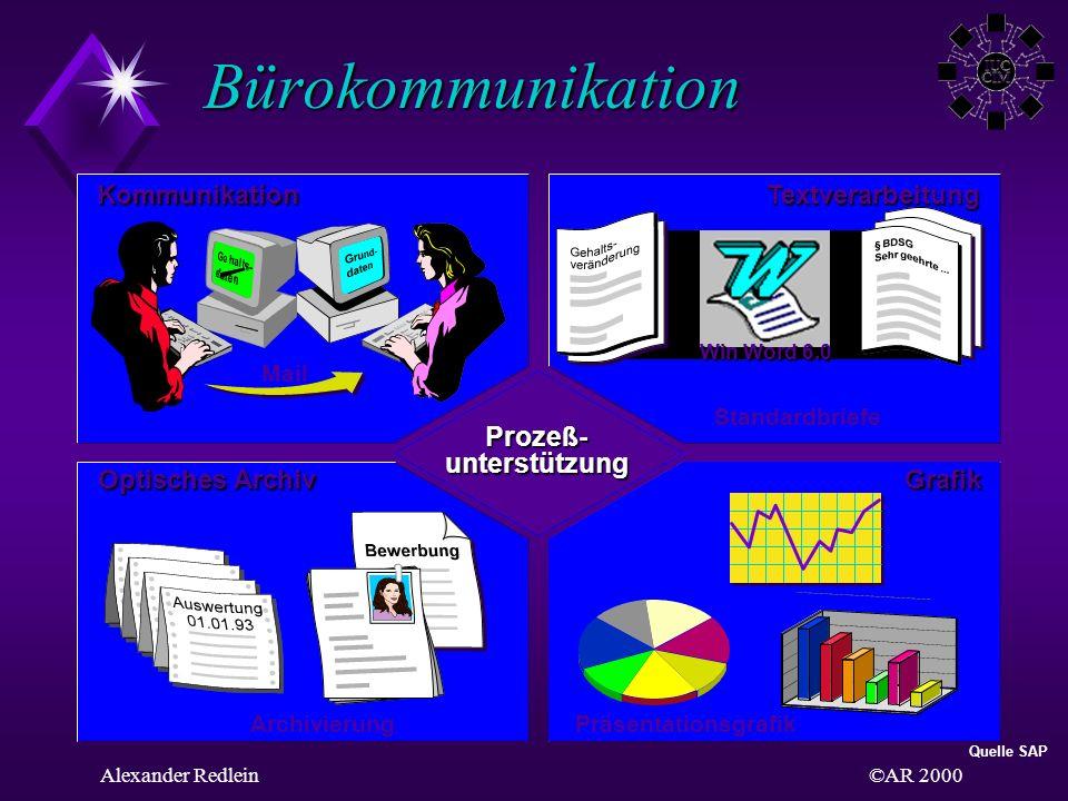 Bürokommunikation Prozeß- unterstützung Kommunikation Textverarbeitung