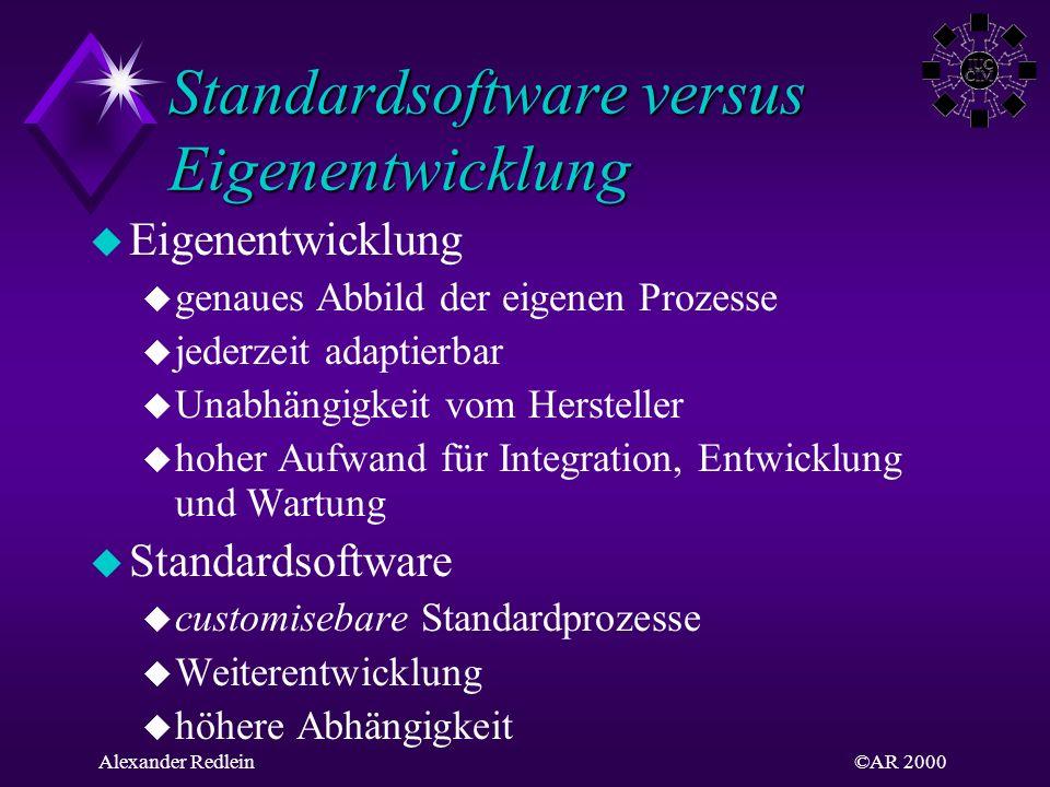 Standardsoftware versus Eigenentwicklung