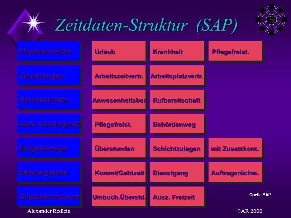 Zeitdaten-Struktur (SAP)