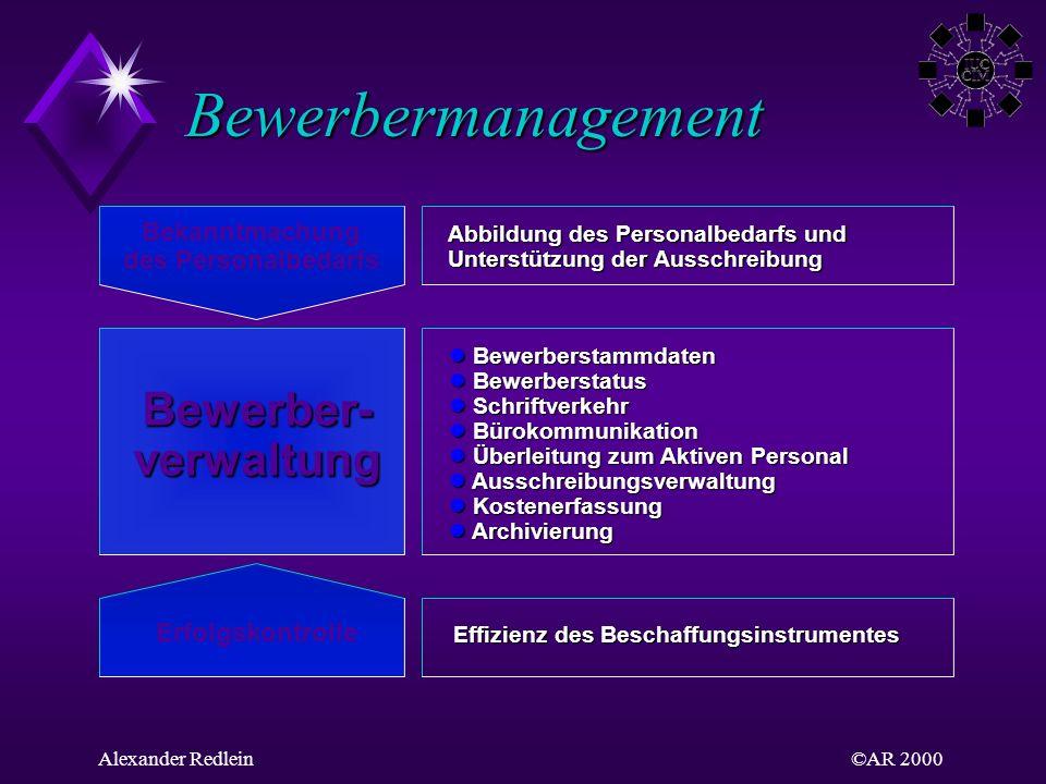 Bewerbermanagement Bewerber- verwaltung Bekanntmachung