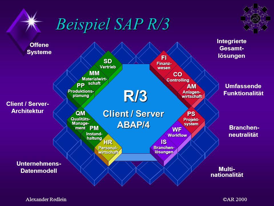 Integrierte Gesamt-lösungen Unternehmens-Datenmodell