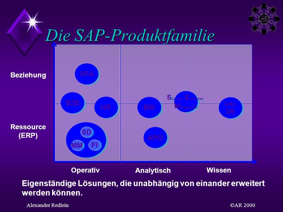 Die SAP-Produktfamilie