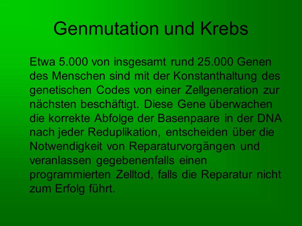 Genmutation und Krebs