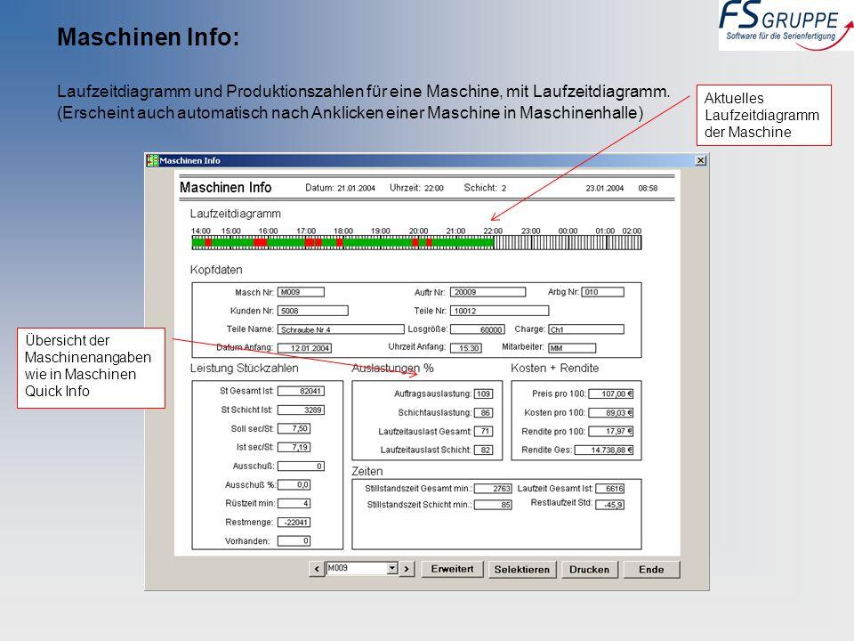 Maschinen Info: