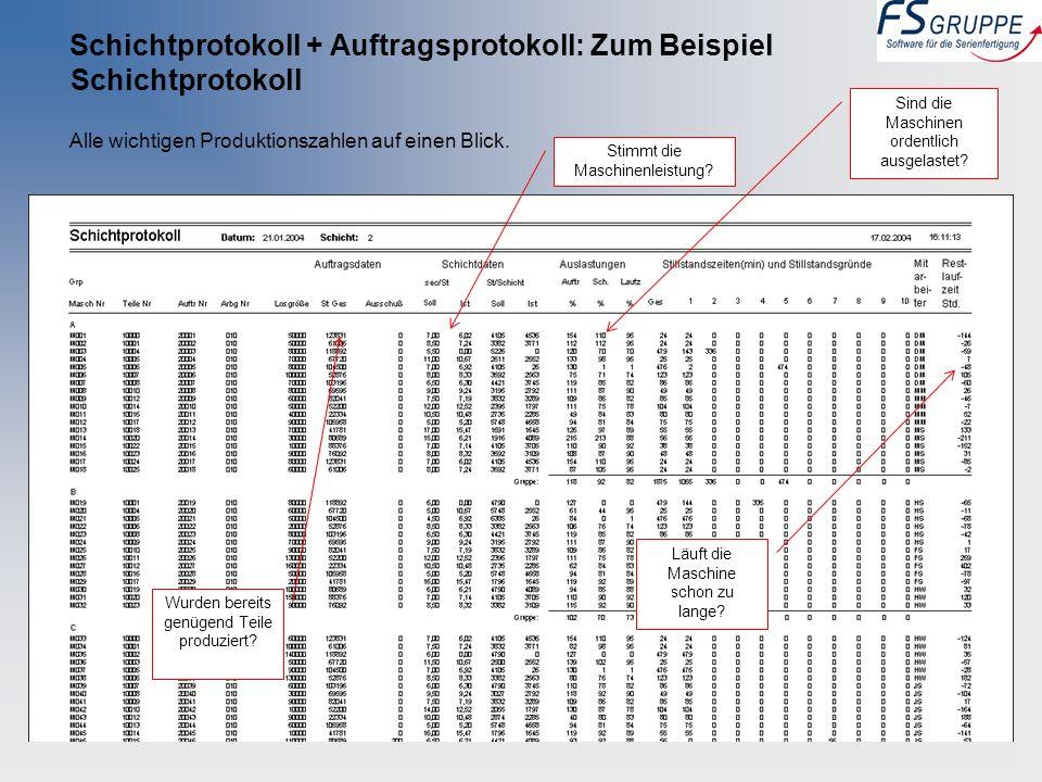 Schichtprotokoll + Auftragsprotokoll: Zum Beispiel Schichtprotokoll
