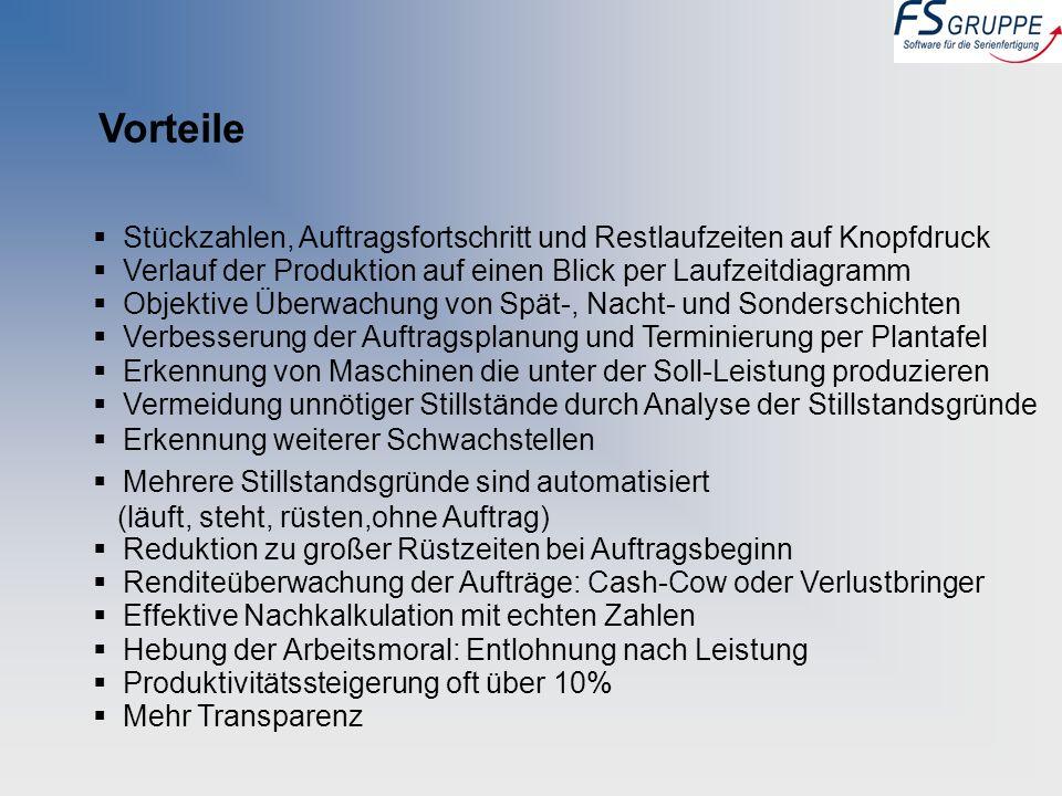 Vorteile Stückzahlen, Auftragsfortschritt und Restlaufzeiten auf Knopfdruck. Verlauf der Produktion auf einen Blick per Laufzeitdiagramm.