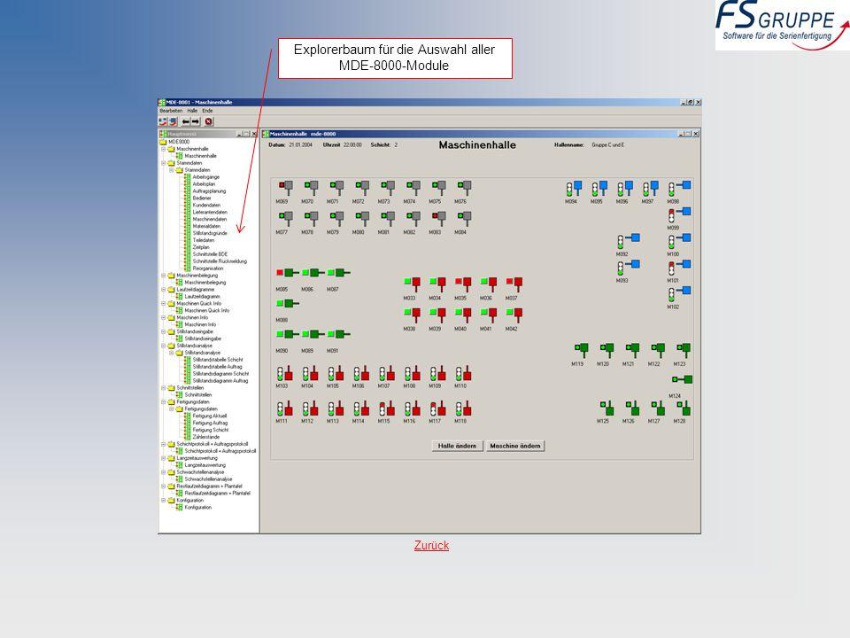 Explorerbaum für die Auswahl aller MDE-8000-Module