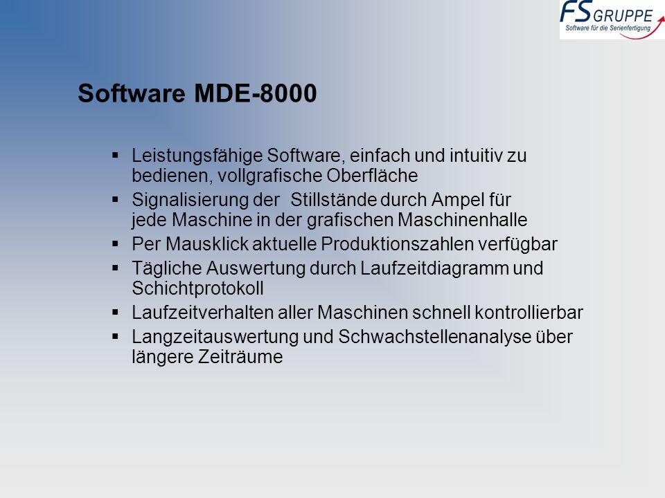 Software MDE-8000 Leistungsfähige Software, einfach und intuitiv zu bedienen, vollgrafische Oberfläche.