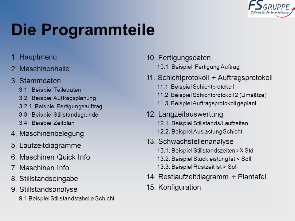 Die Programmteile 1. Hauptmenü 2. Maschinenhalle 3. Stammdaten