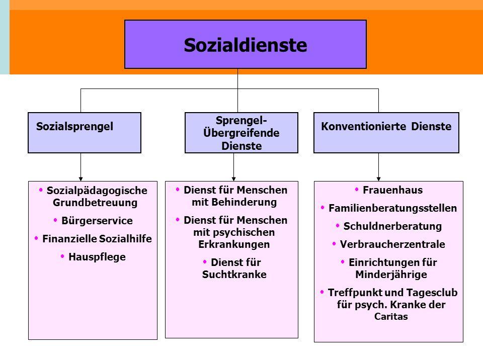 Sozialdienste Sozialsprengel Sprengel- Übergreifende Dienste