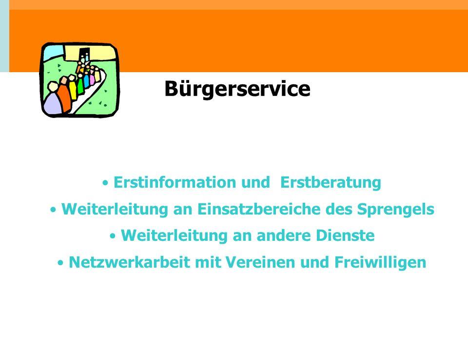 Bürgerservice Erstinformation und Erstberatung