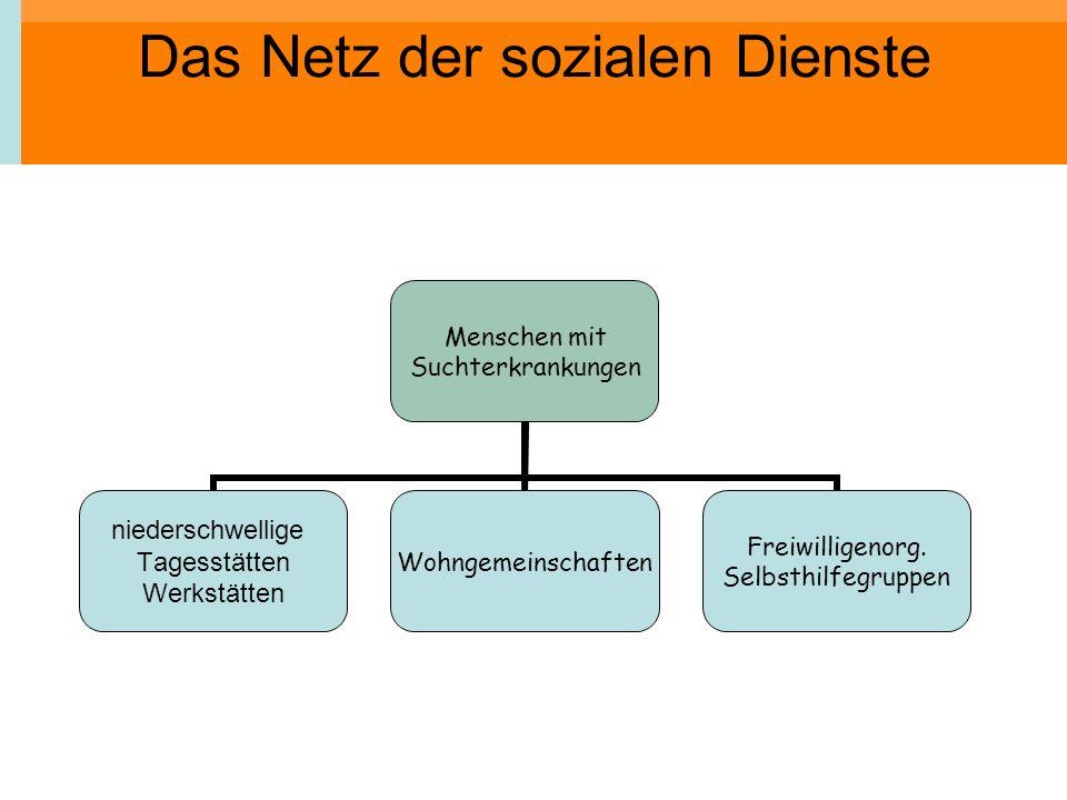 Das Netz der sozialen Dienste