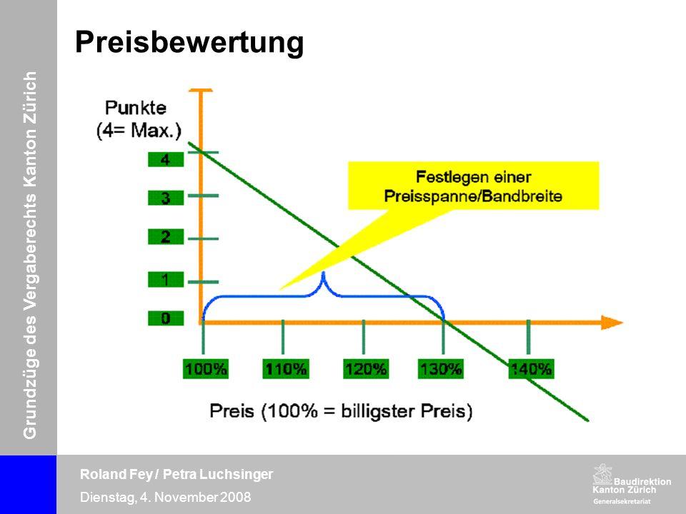 Preisbewertung Grundzüge des Vergaberechts Kanton Zürich