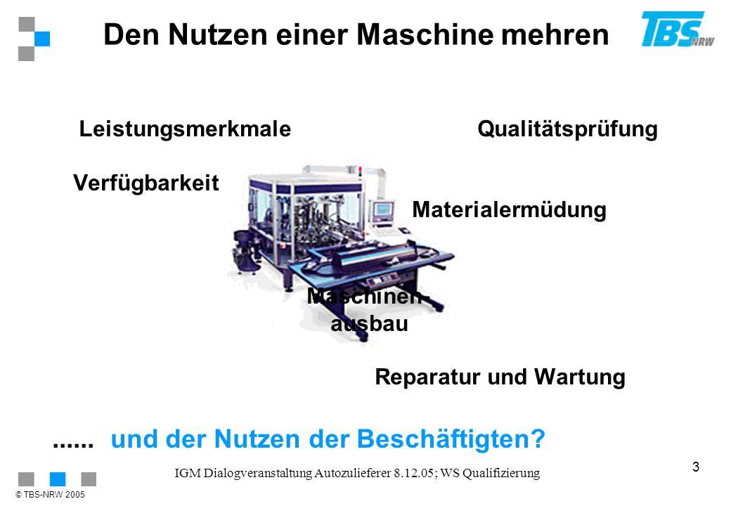 Den Nutzen einer Maschine mehren