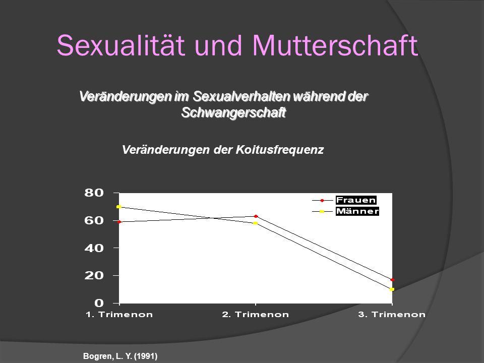 Sexualität und Mutterschaft