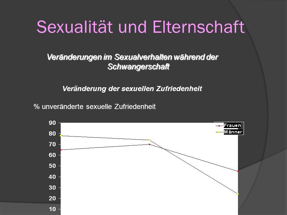 Sexualität und Elternschaft