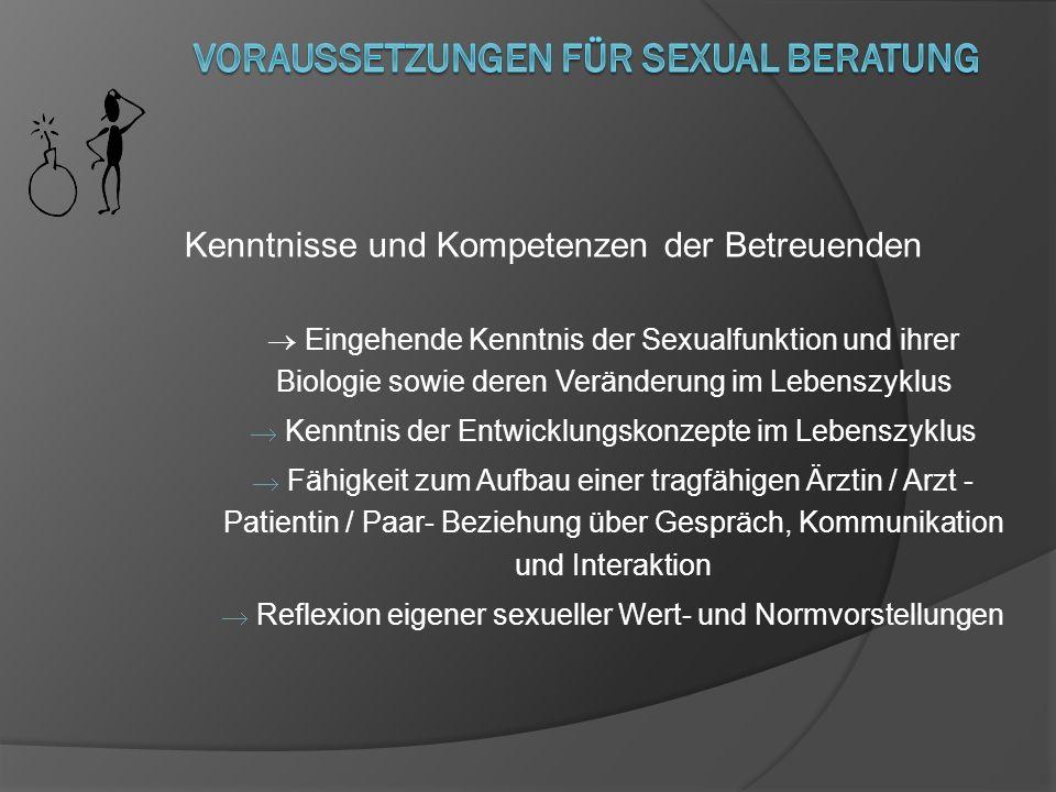 Voraussetzungen für sexual Beratung
