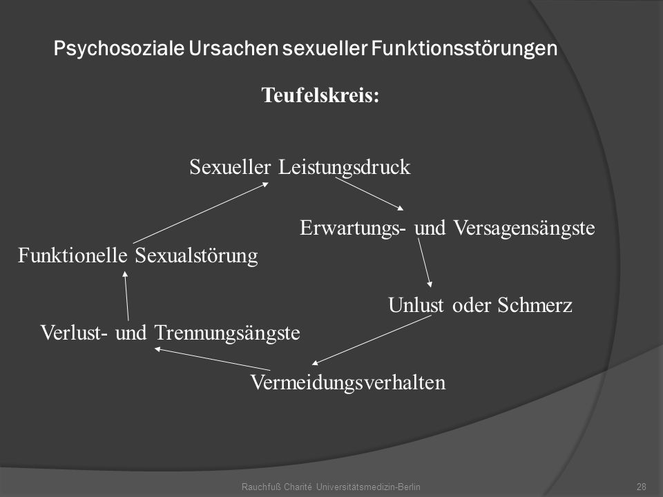 Psychosoziale Ursachen sexueller Funktionsstörungen