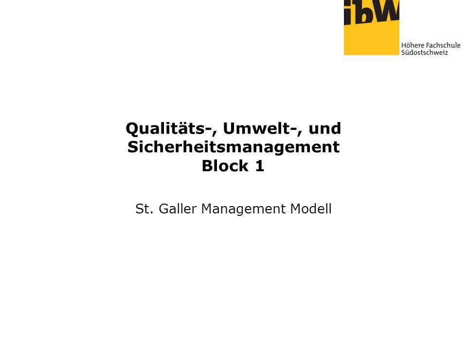 Qualitäts-, Umwelt-, und Sicherheitsmanagement Block 1