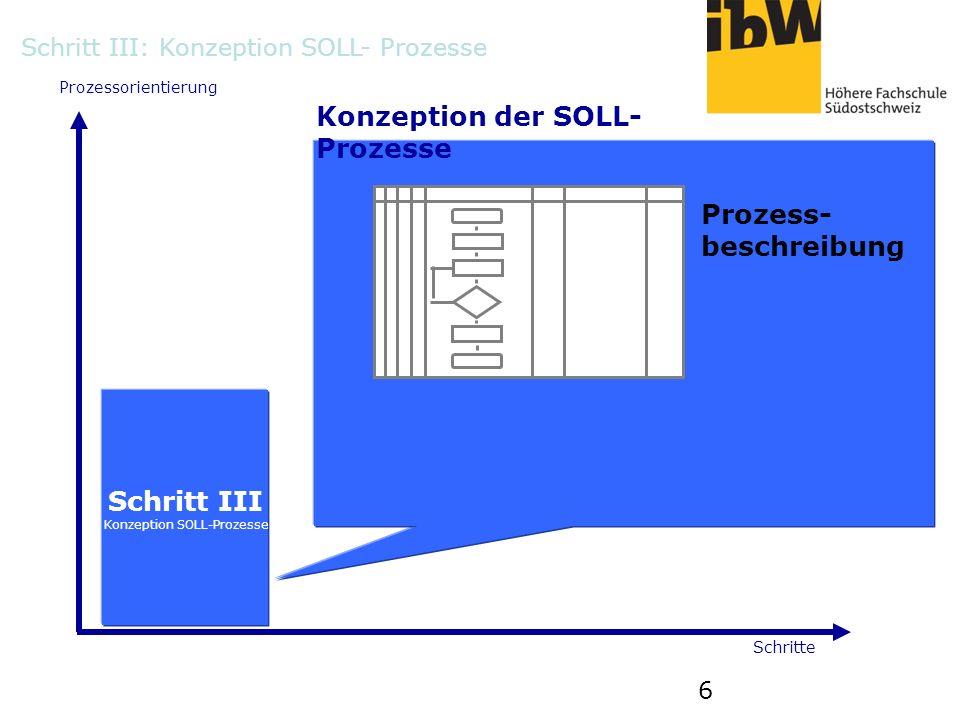 Präsentation DOKUMAKER für HL APH Kantengut 12.1.2005