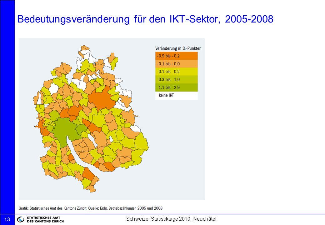 Bedeutungsveränderung für den IKT-Sektor, 2005-2008