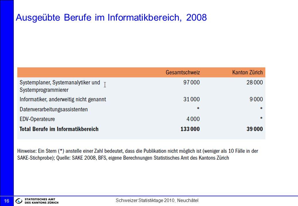 Ausgeübte Berufe im Informatikbereich, 2008