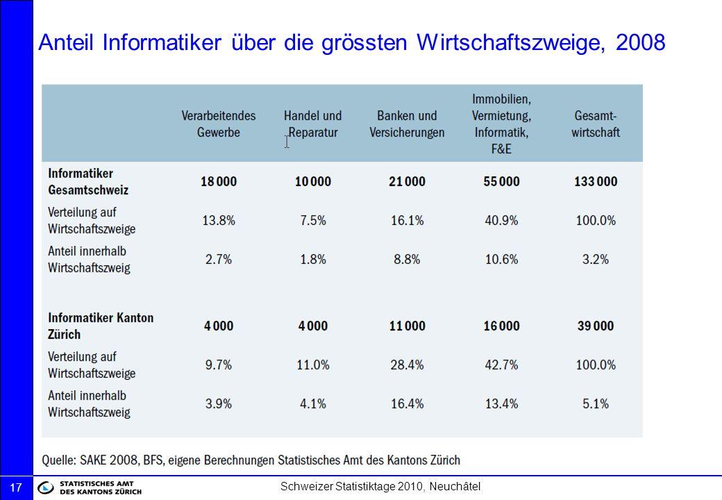 Anteil Informatiker über die grössten Wirtschaftszweige, 2008
