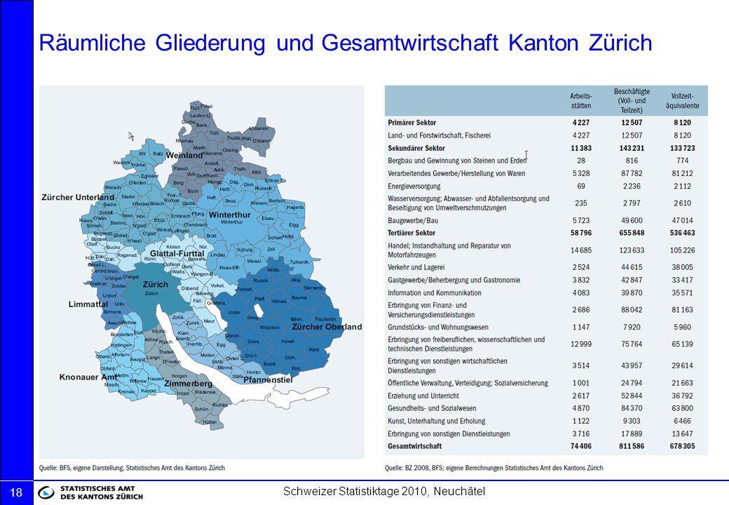 Räumliche Gliederung und Gesamtwirtschaft Kanton Zürich