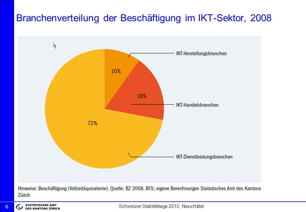 Branchenverteilung der Beschäftigung im IKT-Sektor, 2008