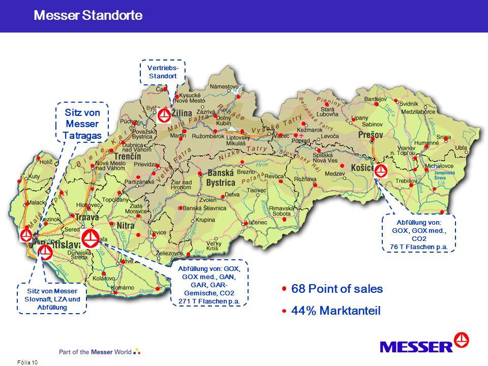 Messer Standorte 68 Point of sales 44% Marktanteil