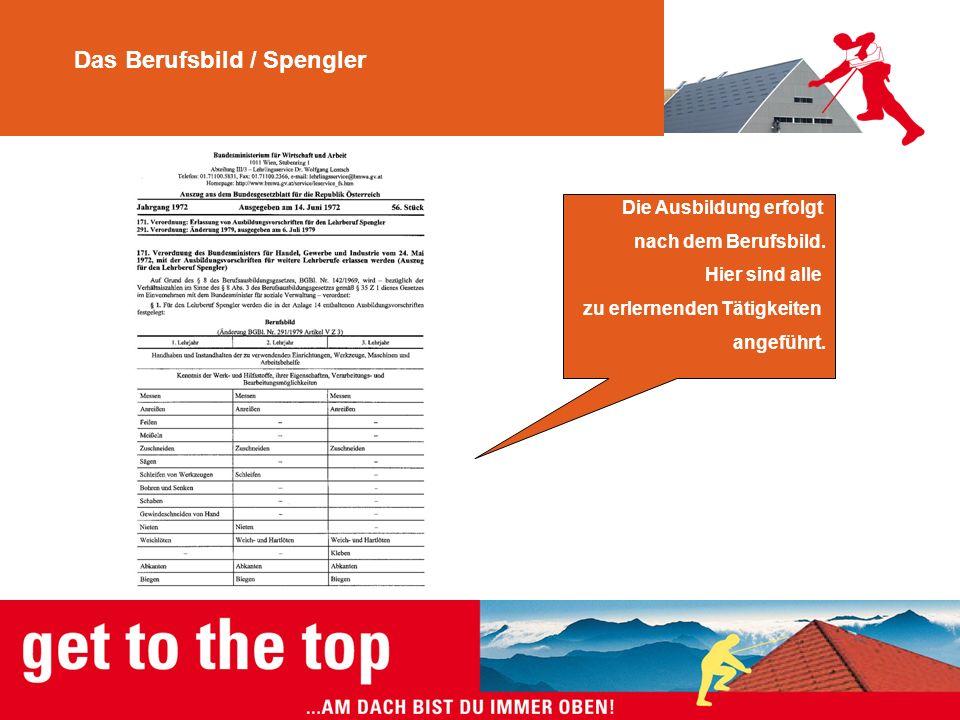 Das Berufsbild / Spengler