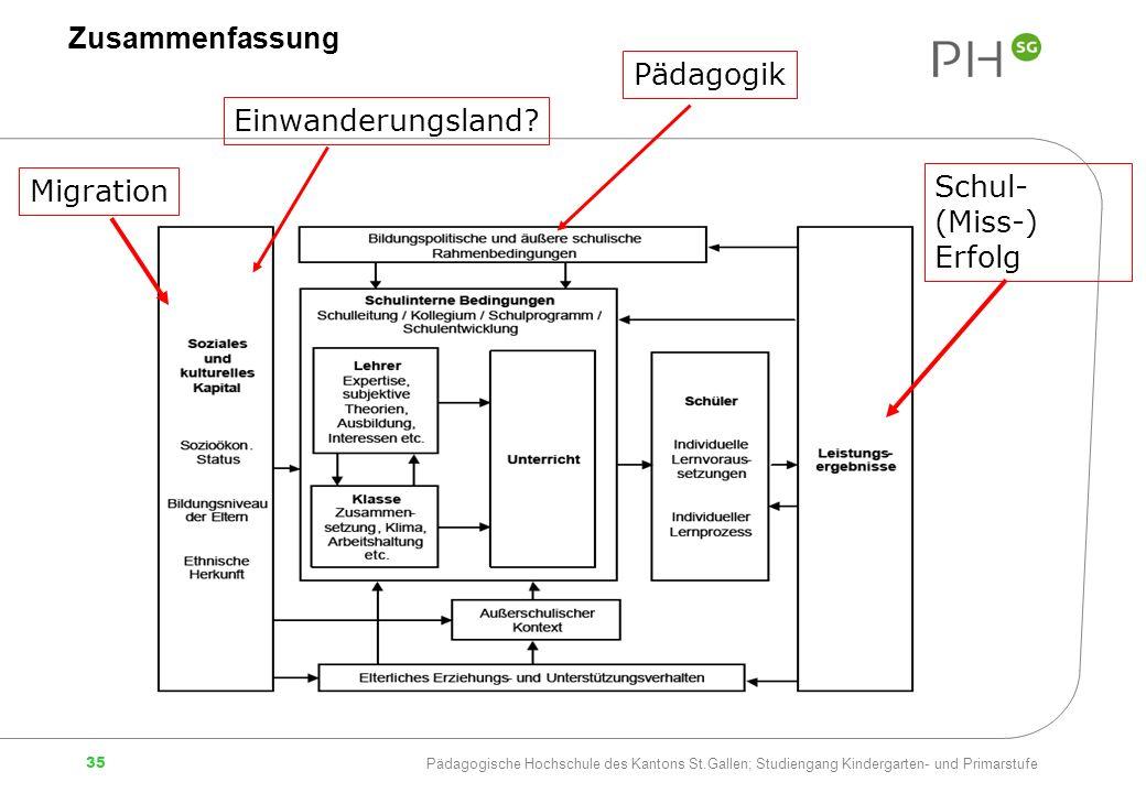 Zusammenfassung Pädagogik Einwanderungsland Migration Schul- (Miss-) Erfolg