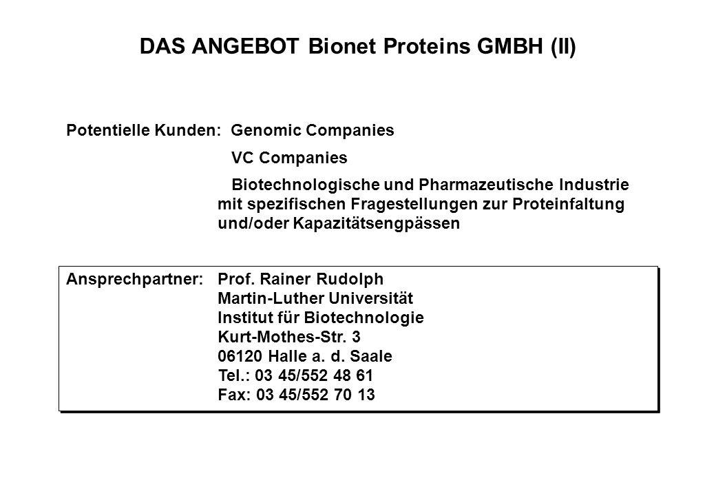 DAS ANGEBOT Bionet Proteins GMBH (II)